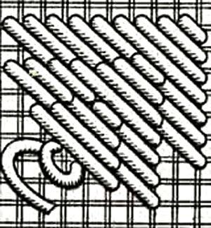 вышивка крестом пошагово