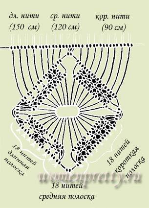 Босоножки плетеные из макраме