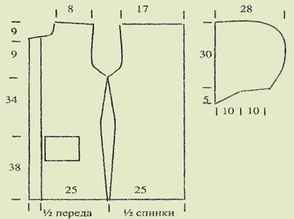 Составить линейный алгоритм в виде блок схемы