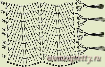 Схема узора для шарфа-палантина