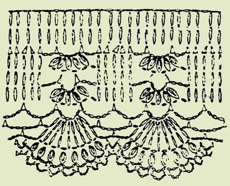 Узоры для ажурной юбки крючком