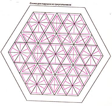 Схема лоскутной подушки из