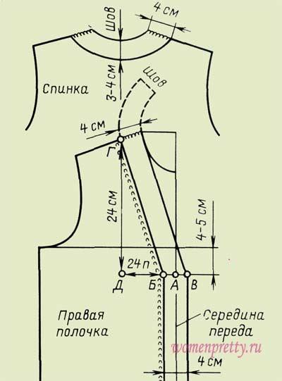 Влажная обработка трикотажных изделий: утюг все исправит! вязание v-образного выреза горловины. Выкройка-основа