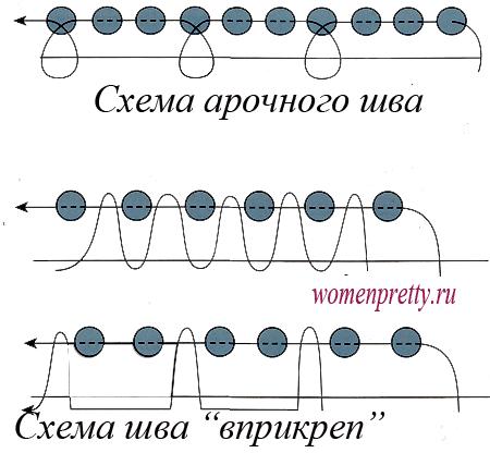 Схемы швов бисером