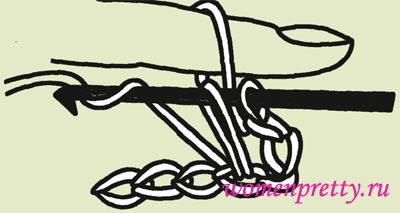 Вязание крючком вытянутых петлей