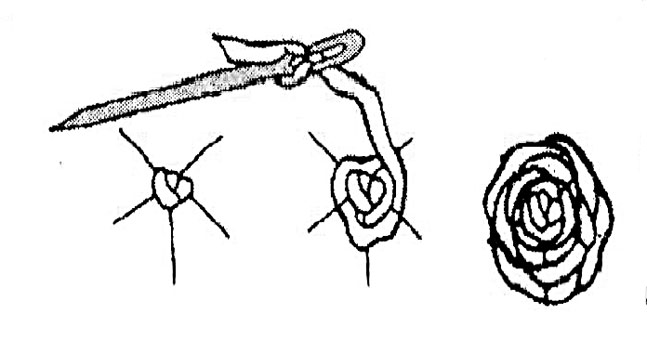 Вышивка лентами - роза паутинка