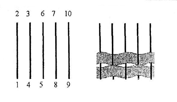 Вышивка лентами - шов сетка