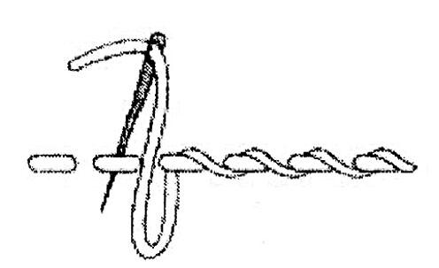 Вышивка лентами - шов шнурок